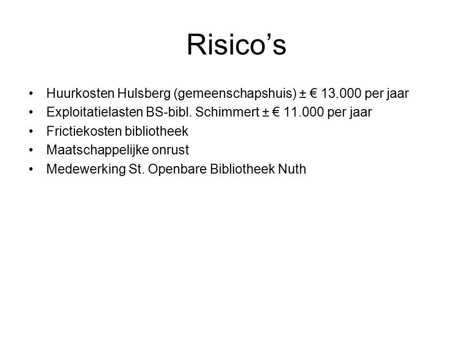 Risico's Huurkosten Hulsberg (gemeenschapshuis) ± € 13.000 per jaar Exploitatielasten BS-bibl.