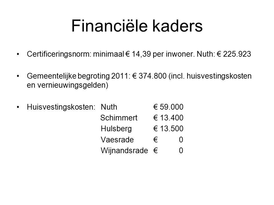 Financiële kaders Certificeringsnorm: minimaal € 14,39 per inwoner.