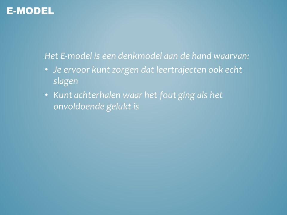 Neem contact op met: NSCU: nscu@nscu.nl tel.030- 2311388 www.nscu.nl MEER INFORMATIE.