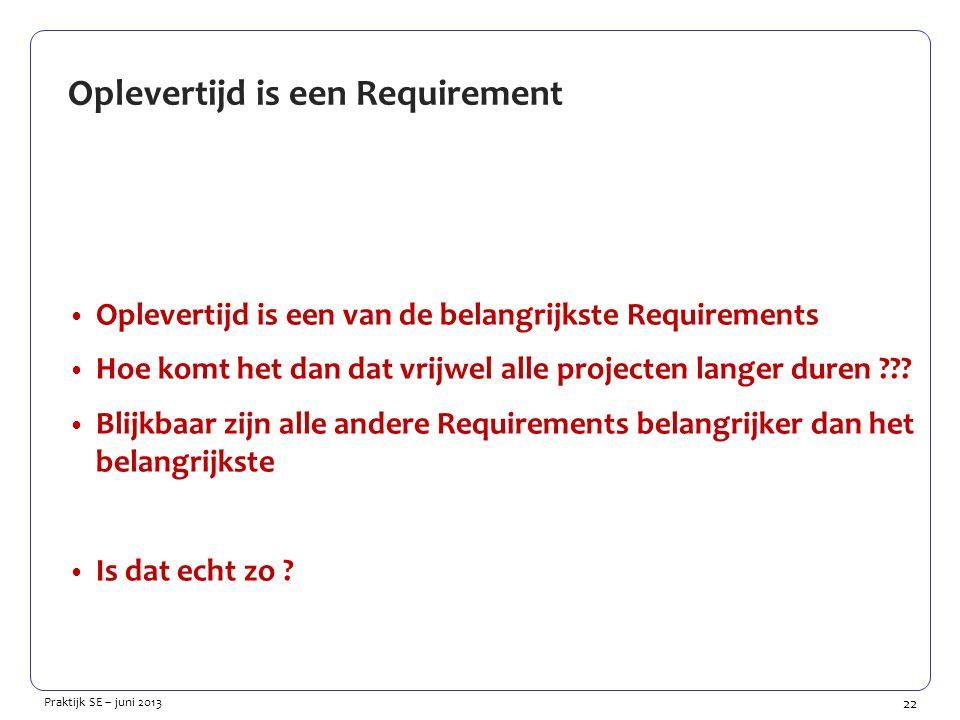 22 Praktijk SE – juni 2013 Oplevertijd is een Requirement Oplevertijd is een van de belangrijkste Requirements Hoe komt het dan dat vrijwel alle projecten langer duren .