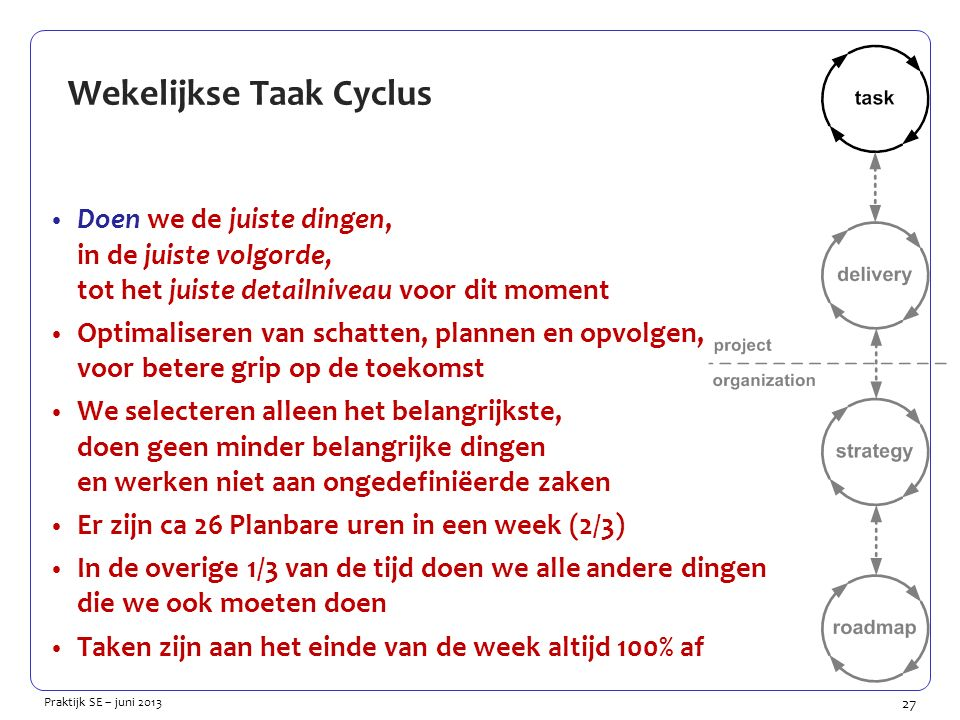 27 Praktijk SE – juni 2013 Wekelijkse Taak Cyclus Doen we de juiste dingen, in de juiste volgorde, tot het juiste detailniveau voor dit moment Optimaliseren van schatten, plannen en opvolgen, voor betere grip op de toekomst We selecteren alleen het belangrijkste, doen geen minder belangrijke dingen en werken niet aan ongedefiniëerde zaken Er zijn ca 26 Planbare uren in een week (2/3) In de overige 1/3 van de tijd doen we alle andere dingen die we ook moeten doen Taken zijn aan het einde van de week altijd 100% af