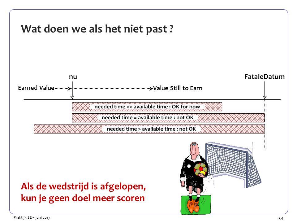 34 Praktijk SE – juni 2013 Wat doen we als het niet past .