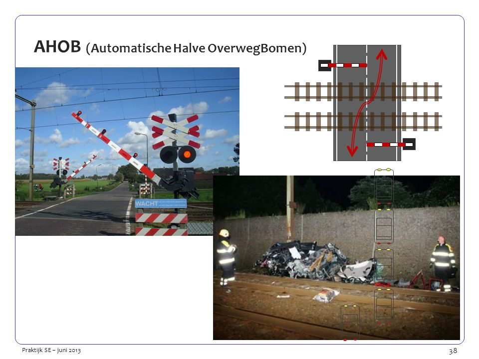 38 Praktijk SE – juni 2013 AHOB (Automatische Halve OverwegBomen)