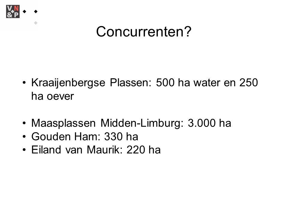 Concurrenten? Kraaijenbergse Plassen: 500 ha water en 250 ha oever Maasplassen Midden-Limburg: 3.000 ha Gouden Ham: 330 ha Eiland van Maurik: 220 ha
