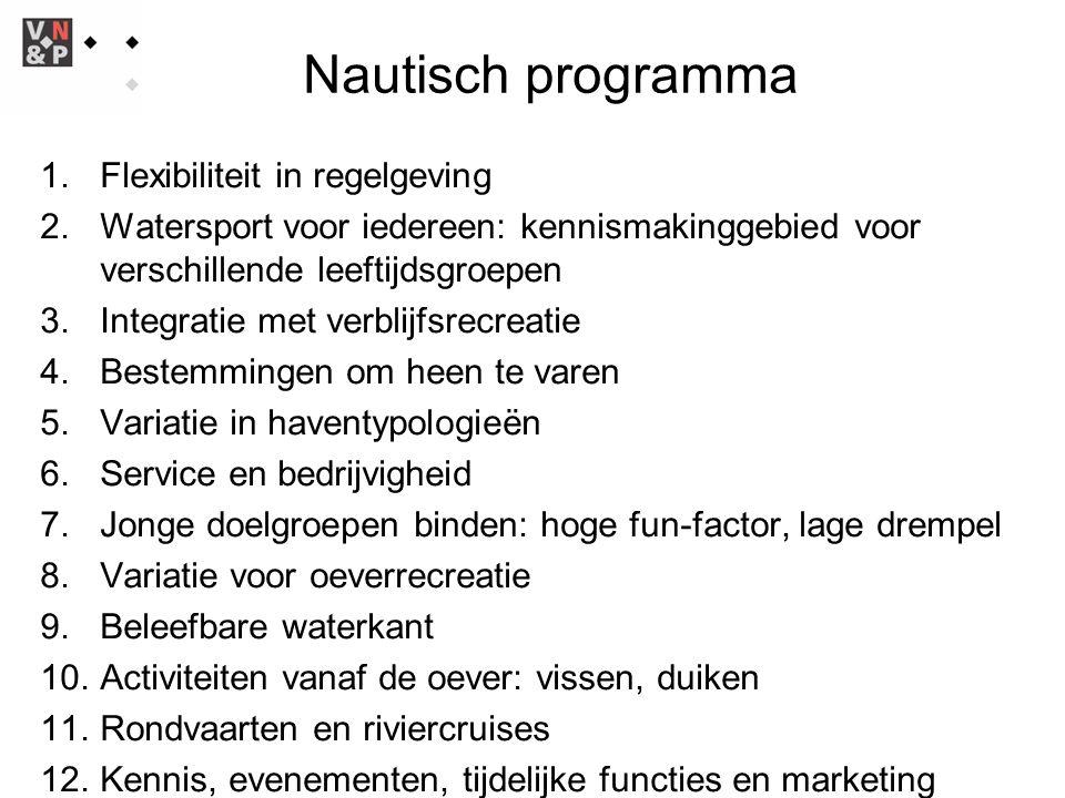 Nautisch programma 1.Flexibiliteit in regelgeving 2.Watersport voor iedereen: kennismakinggebied voor verschillende leeftijdsgroepen 3.Integratie met