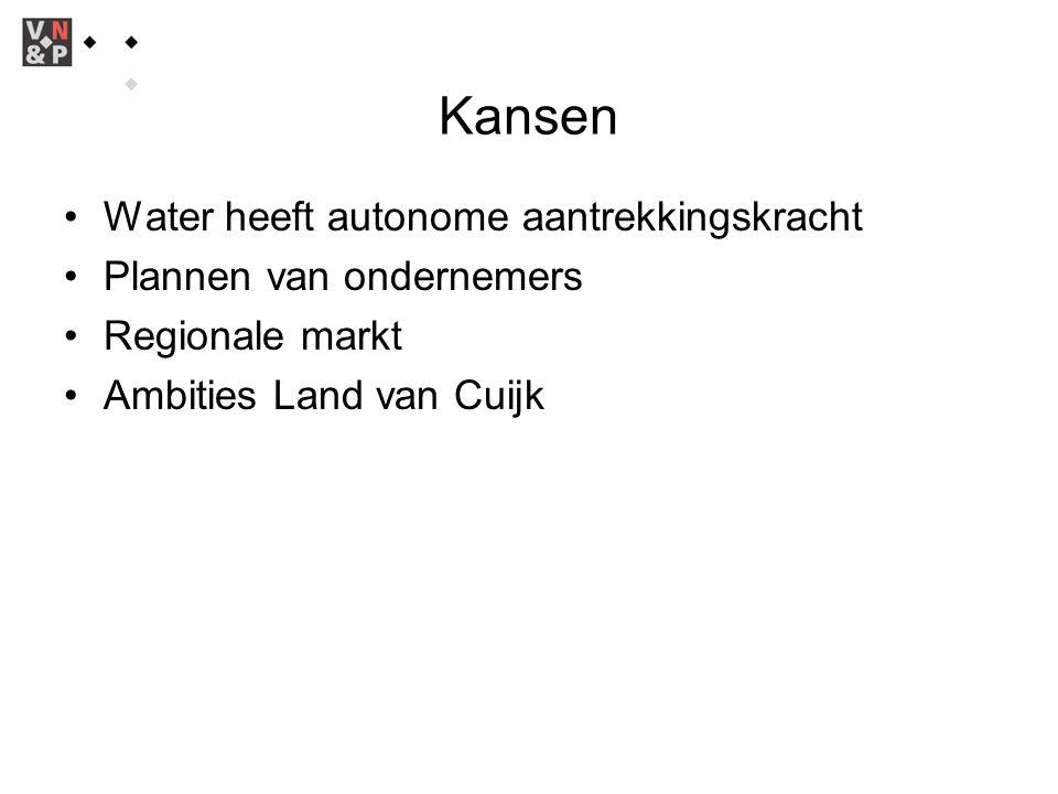 Kansen Water heeft autonome aantrekkingskracht Plannen van ondernemers Regionale markt Ambities Land van Cuijk