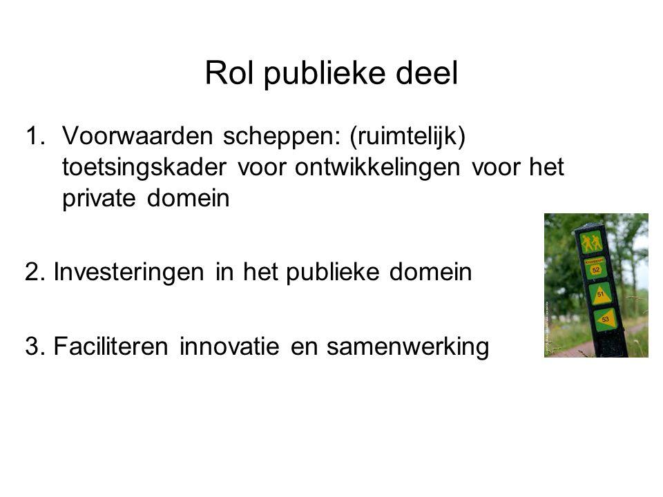 Rol publieke deel 1.Voorwaarden scheppen: (ruimtelijk) toetsingskader voor ontwikkelingen voor het private domein 2. Investeringen in het publieke dom