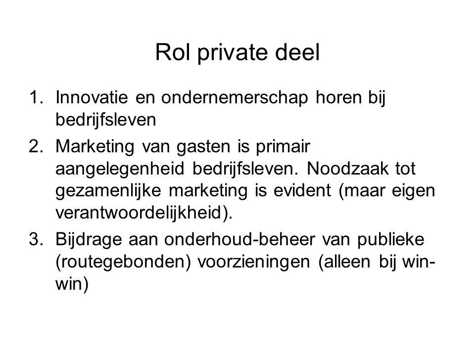 Rol private deel 1.Innovatie en ondernemerschap horen bij bedrijfsleven 2.Marketing van gasten is primair aangelegenheid bedrijfsleven. Noodzaak tot g