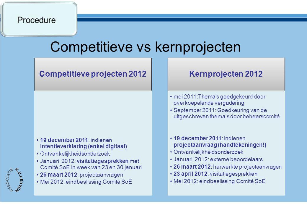 Competitieve vs kernprojecten Competitieve projecten 2012 19 december 2011: indienen intentieverklaring (enkel digitaal) Ontvankelijkheidsonderzoek Ja