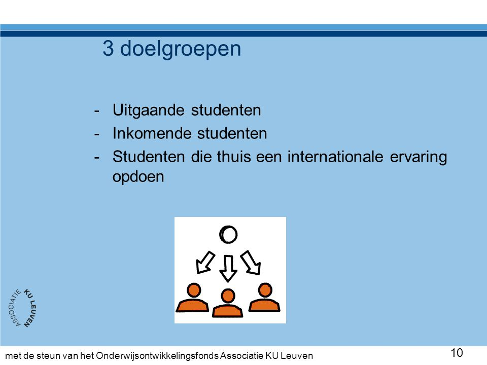 met de steun van het Onderwijsontwikkelingsfonds Associatie KU Leuven 3 doelgroepen -Uitgaande studenten -Inkomende studenten -Studenten die thuis een internationale ervaring opdoen 10