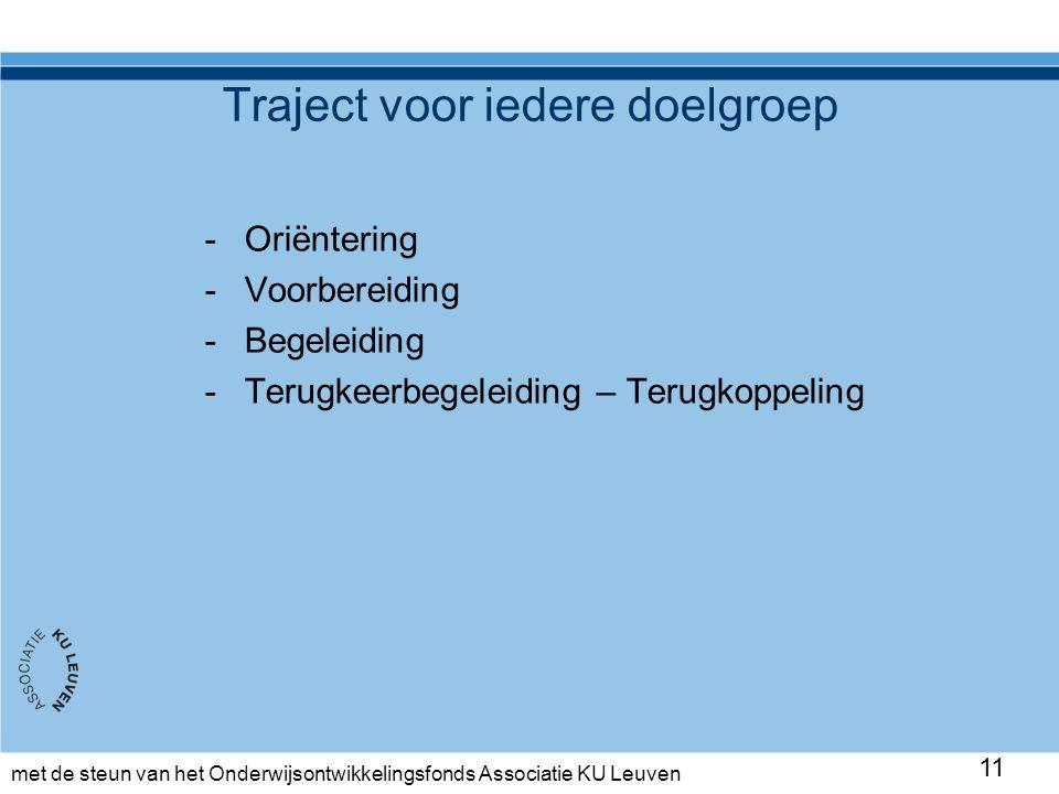 met de steun van het Onderwijsontwikkelingsfonds Associatie KU Leuven Traject voor iedere doelgroep -Oriëntering -Voorbereiding -Begeleiding -Terugkeerbegeleiding – Terugkoppeling 11