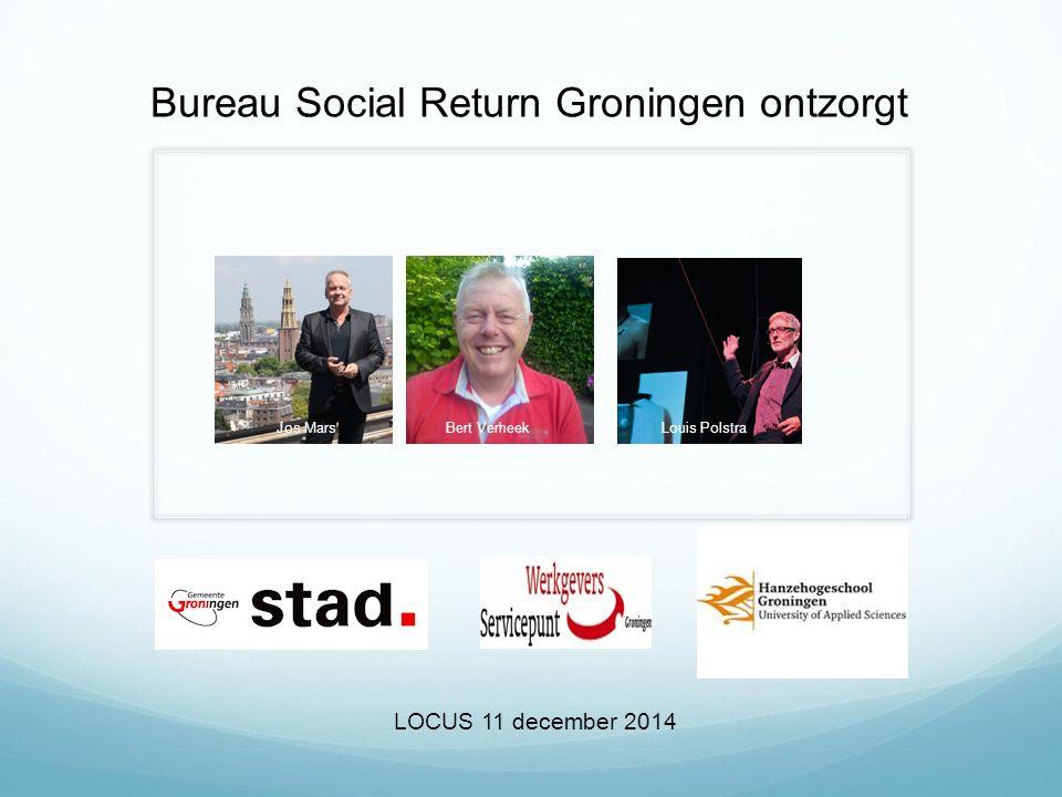 LOCUS 11 december 2014 Jos Mars Bert Verheek Louis Polstra Bureau Social Return Groningen ontzorgt