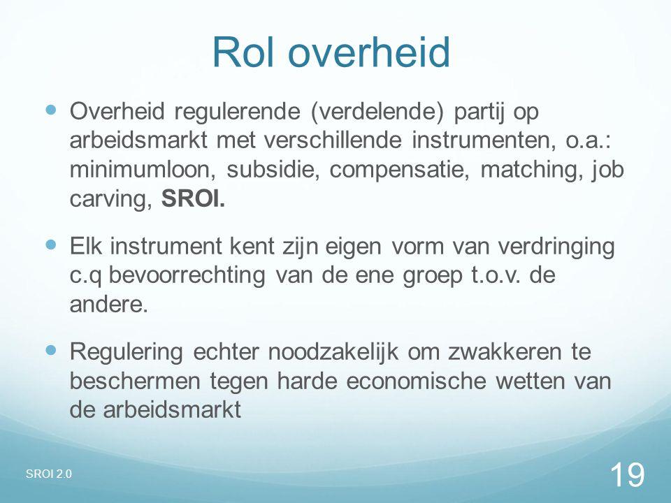 Rol overheid Overheid regulerende (verdelende) partij op arbeidsmarkt met verschillende instrumenten, o.a.: minimumloon, subsidie, compensatie, matching, job carving, SROI.