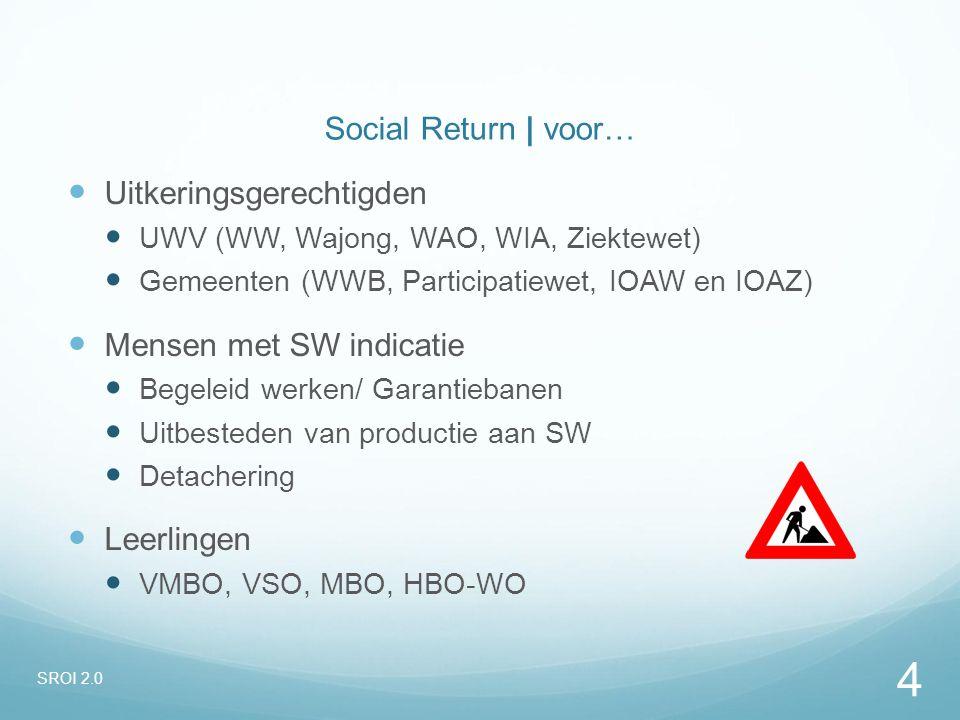 Social Return | voor… Uitkeringsgerechtigden UWV (WW, Wajong, WAO, WIA, Ziektewet) Gemeenten (WWB, Participatiewet, IOAW en IOAZ) Mensen met SW indicatie Begeleid werken/ Garantiebanen Uitbesteden van productie aan SW Detachering Leerlingen VMBO, VSO, MBO, HBO-WO SROI 2.0 4