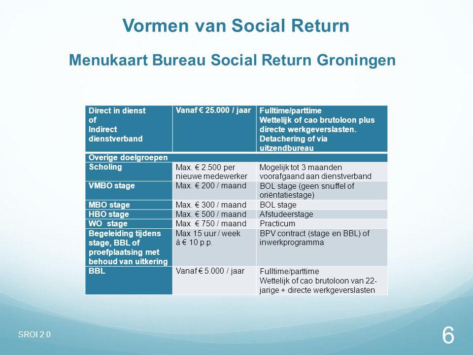 Vormen van Social Return Menukaart Bureau Social Return Groningen Direct in dienst of Indirect dienstverband Vanaf € 25.000 / jaarFulltime/parttime Wettelijk of cao brutoloon plus directe werkgeverslasten.
