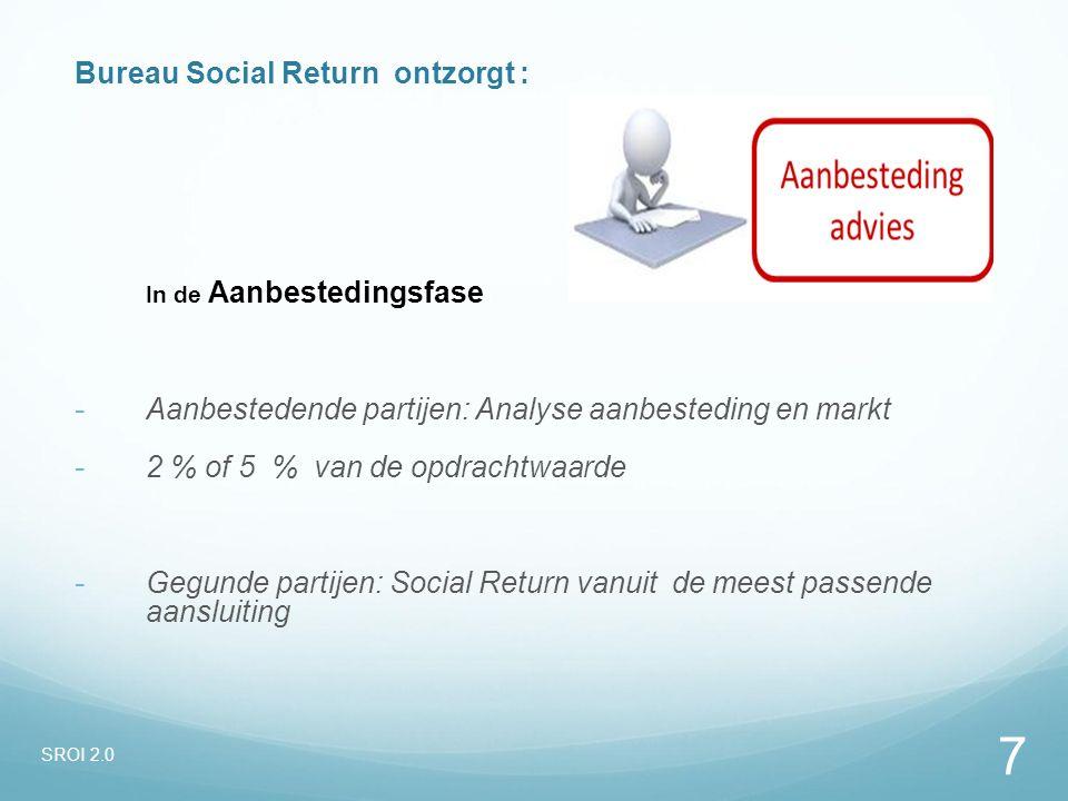 Bureau Social Return ontzorgt : In de Aanbestedingsfase - Aanbestedende partijen: Analyse aanbesteding en markt - 2 % of 5 % van de opdrachtwaarde - G