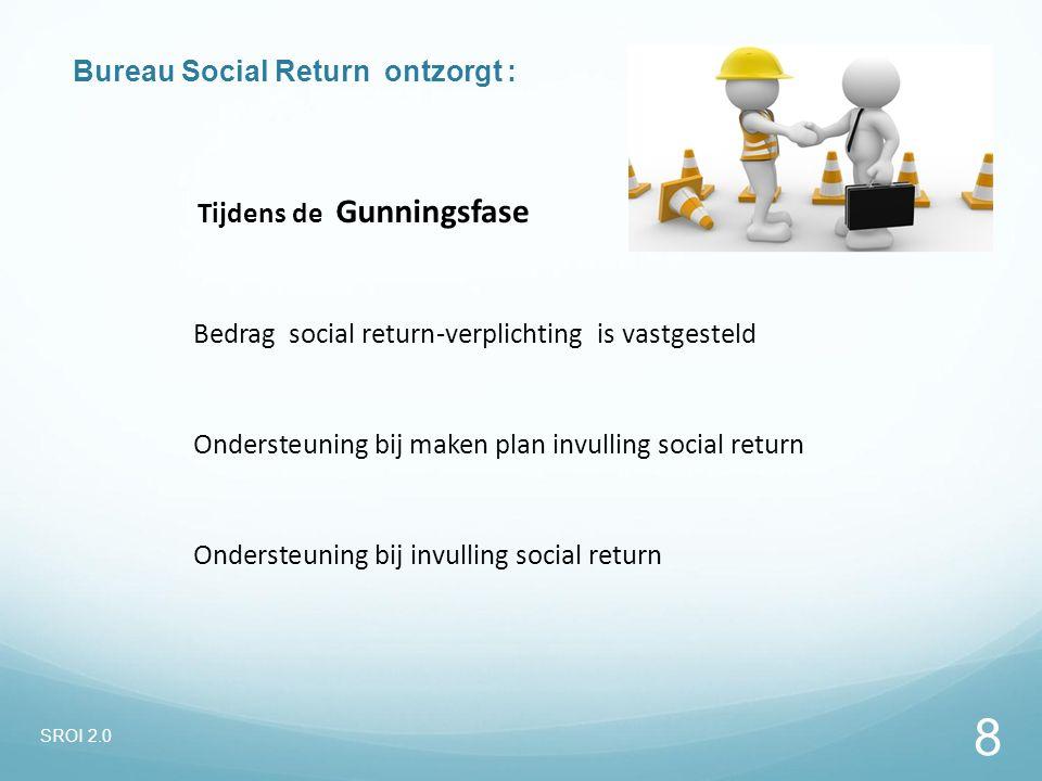8 Bureau Social Return ontzorgt : Tijdens de Gunningsfase Bedrag social return-verplichting is vastgesteld Ondersteuning bij maken plan invulling social return Ondersteuning bij invulling social return