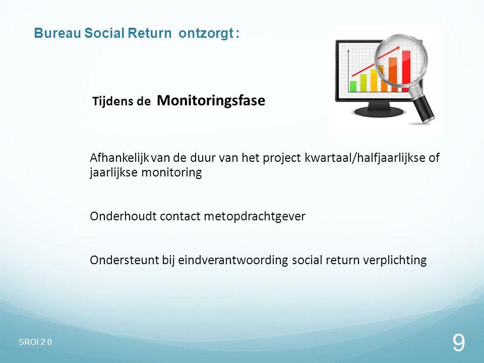 SROI 2.0 9 Bureau Social Return ontzorgt : Tijdens de Monitoringsfase Afhankelijkvan de duur van het project kwartaal/halfjaarlijkse of jaarlijkse monitoring Onderhoudt contact metopdrachtgever Ondersteunt bij eindverantwoording social return verplichting