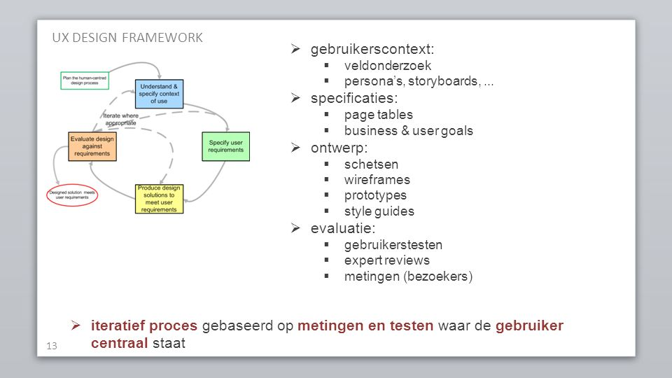 UX DESIGN FRAMEWORK 13  gebruikerscontext:  veldonderzoek  persona's, storyboards,...  specificaties:  page tables  business & user goals  ontw