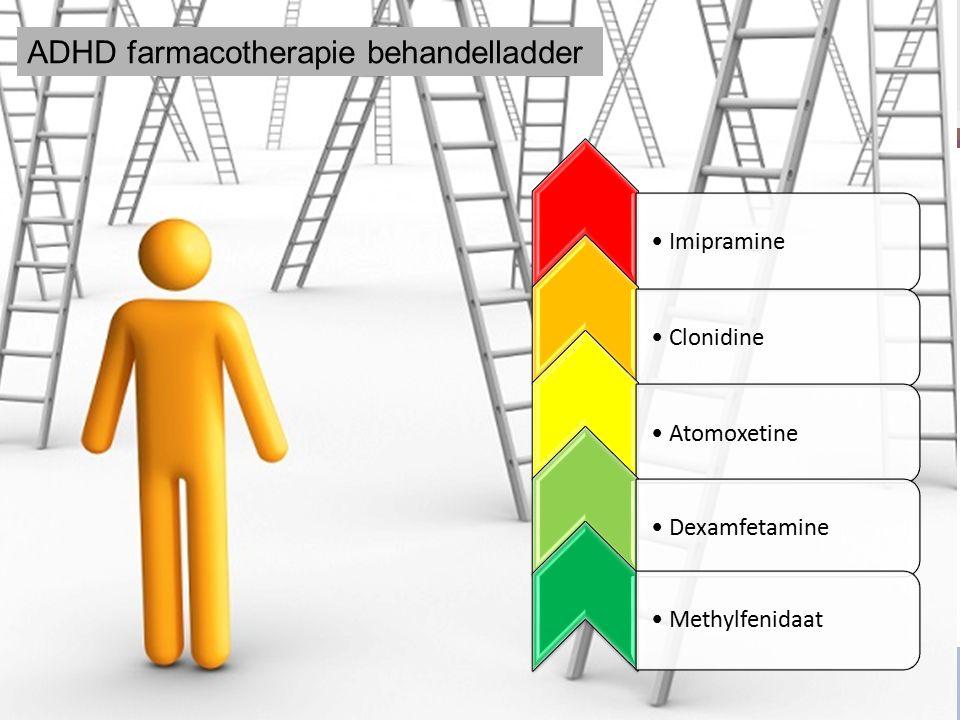 Inhoud Imipramine Clonidine Atomoxetine Dexamfetamine Methylfenidaat ADHD farmacotherapie behandelladder Newcorn et al., 2008