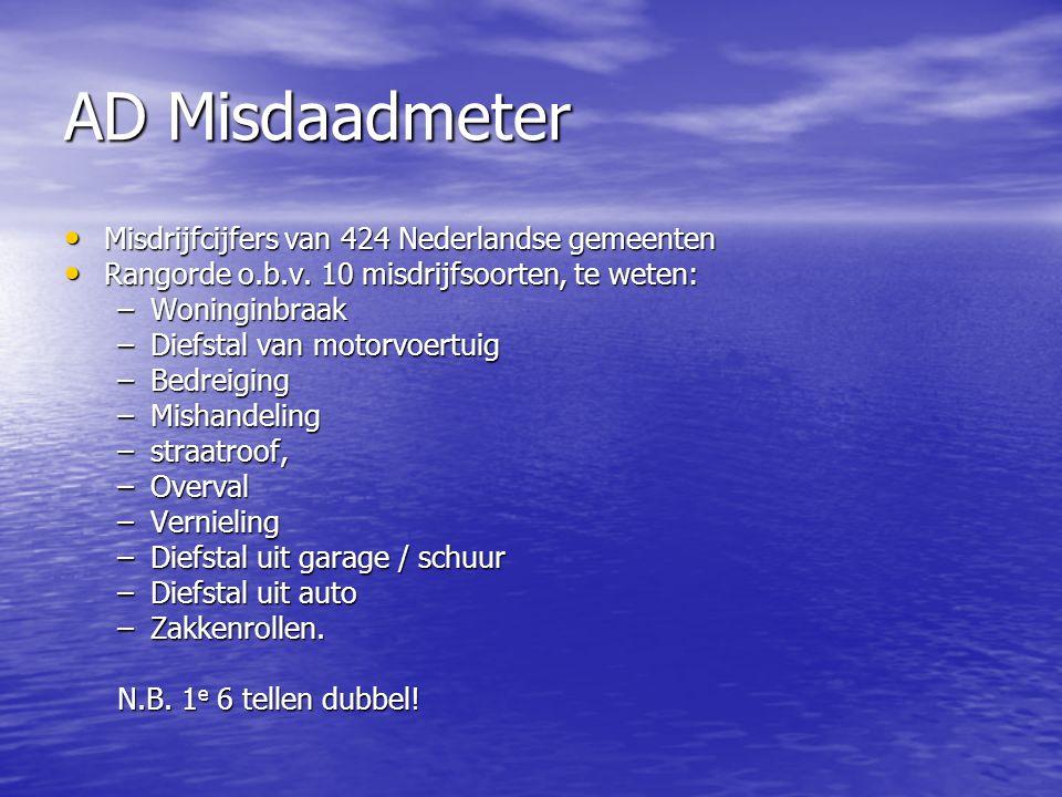 AD Misdaadmeter Misdrijfcijfers van 424 Nederlandse gemeenten Misdrijfcijfers van 424 Nederlandse gemeenten Rangorde o.b.v.