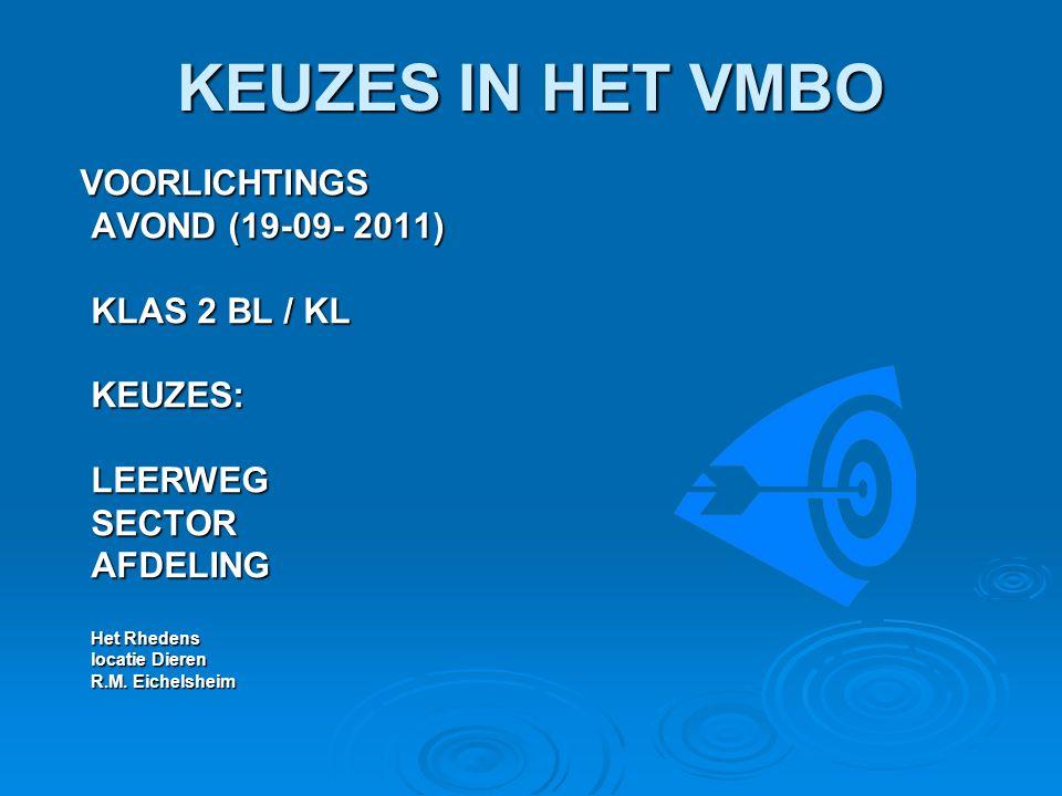KEUZES IN HET VMBO VOORLICHTINGS VOORLICHTINGS AVOND (19-09- 2011) KLAS 2 BL / KL KEUZES:LEERWEGSECTORAFDELING Het Rhedens locatie Dieren R.M.