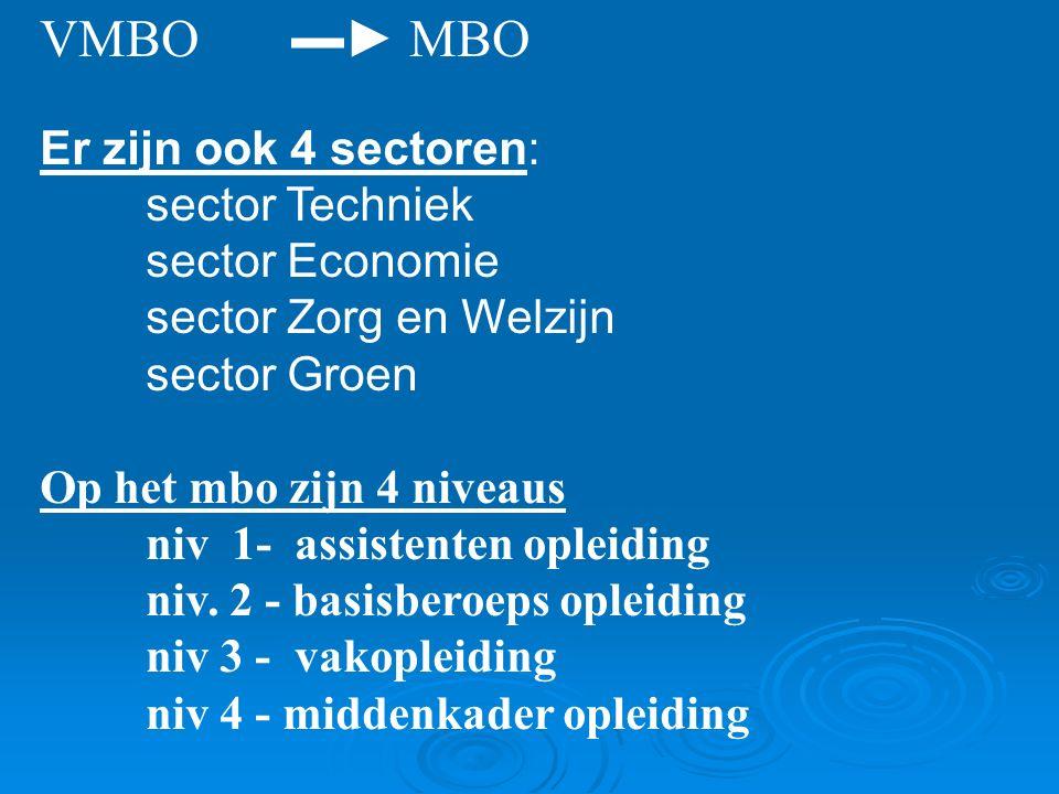 VMBO ▬► MBO Er zijn ook 4 sectoren: sector Techniek sector Economie sector Zorg en Welzijn sector Groen Op het mbo zijn 4 niveaus niv 1- assistenten opleiding niv.