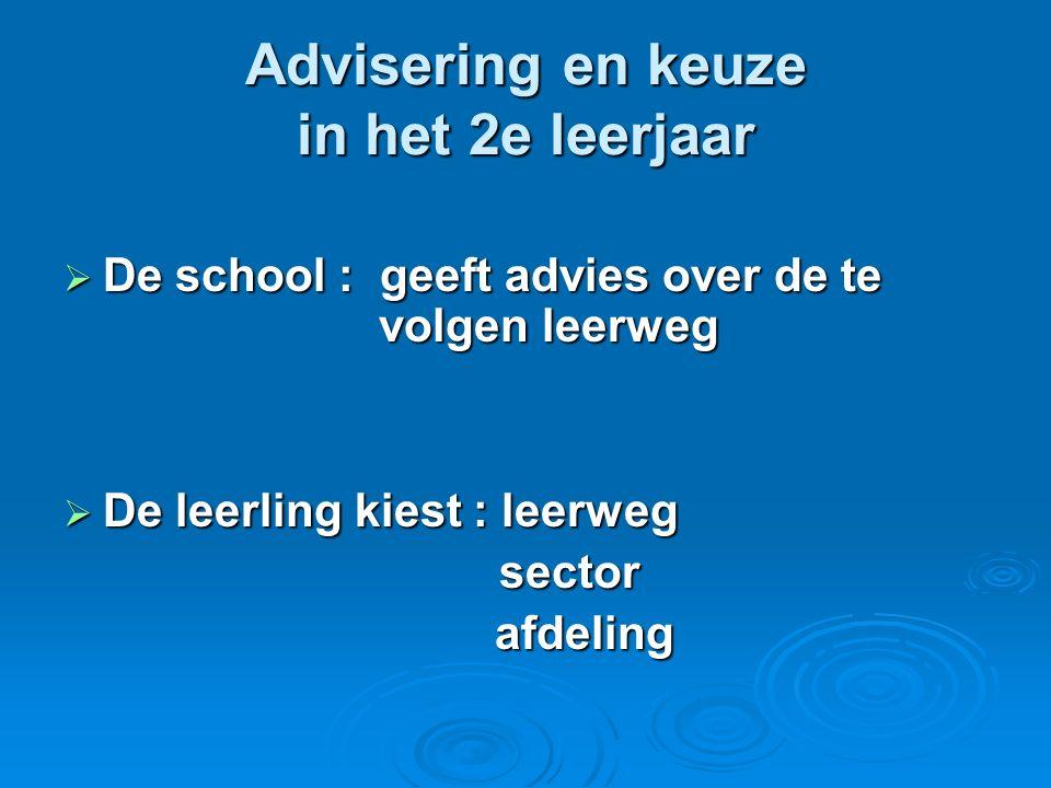 Advisering en keuze in het 2e leerjaar  De school : geeft advies over de te volgen leerweg  De leerling kiest : leerweg sector sector afdeling afdeling