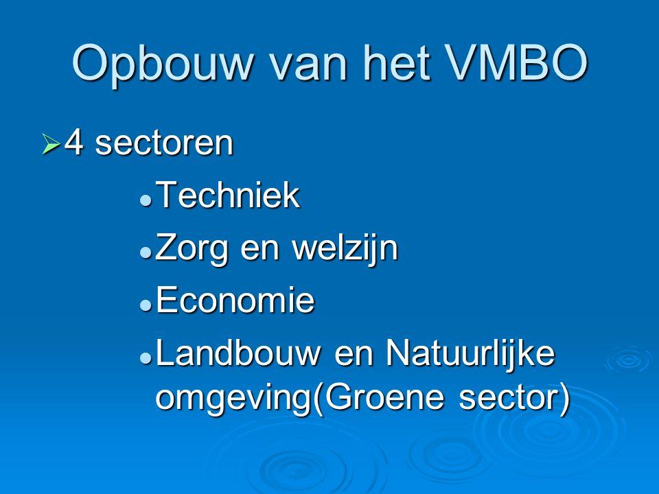 LEERWEGEN VMBO basis beroeps gerichte leerweg kader beroeps gerichte leerweg gemengde leerweg theore- tische leerweg
