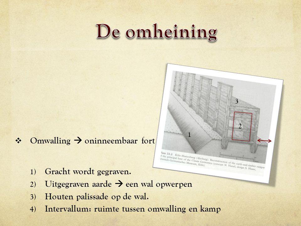  Omwalling  oninneembaar fort 1) Gracht wordt gegraven.