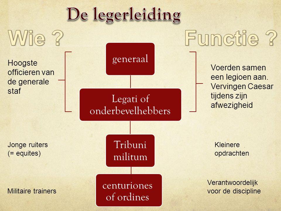generaal Legati of onderbevelhebbers Tribuni militum Voerden samen een legioen aan.