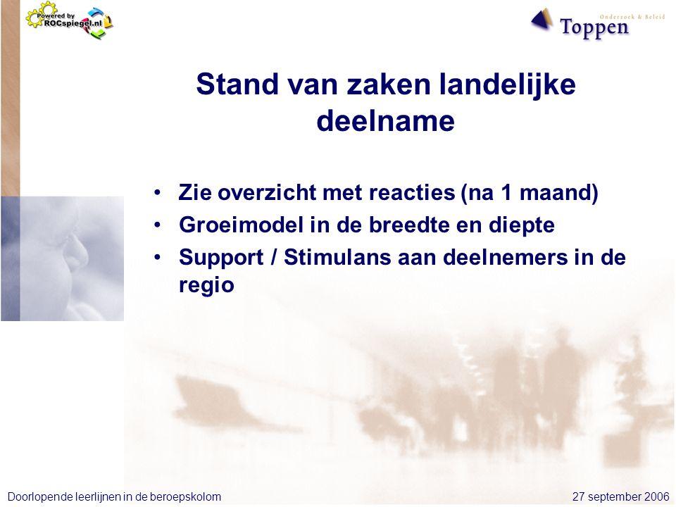 27 september 2006Doorlopende leerlijnen in de beroepskolom Stand van zaken landelijke deelname Zie overzicht met reacties (na 1 maand) Groeimodel in de breedte en diepte Support / Stimulans aan deelnemers in de regio