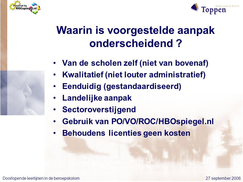 27 september 2006Doorlopende leerlijnen in de beroepskolom Waarin is voorgestelde aanpak onderscheidend .