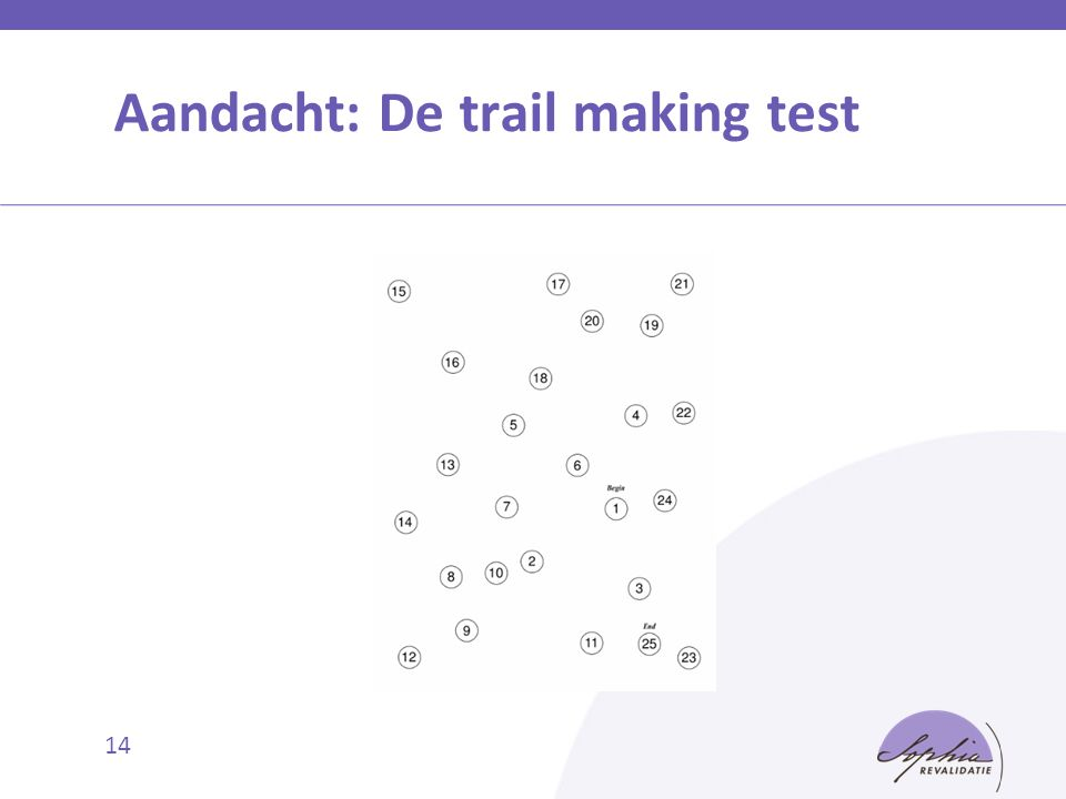 Aandacht: De trail making test 14
