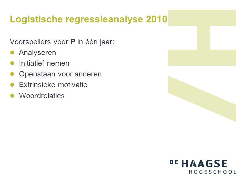 Logistische regressieanalyse 2010 Voorspellers voor P in één jaar: Analyseren Initiatief nemen Openstaan voor anderen Extrinsieke motivatie Woordrelat