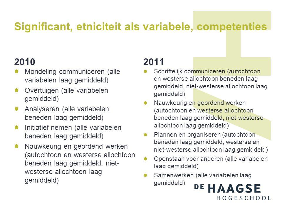 Significant, etniciteit als variabele, competenties 2010 Mondeling communiceren (alle variabelen laag gemiddeld) Overtuigen (alle variabelen gemiddeld