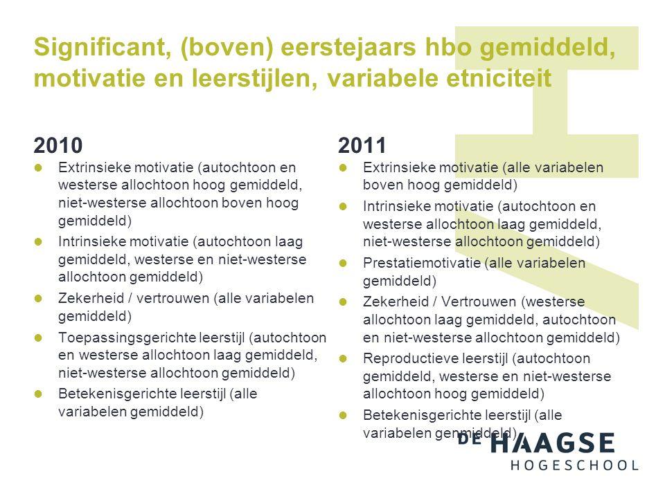 Significant, (boven) eerstejaars hbo gemiddeld, motivatie en leerstijlen, variabele etniciteit 2010 Extrinsieke motivatie (autochtoon en westerse allo