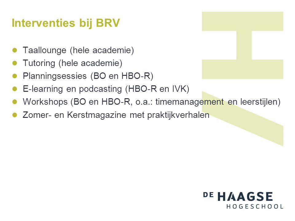Interventies bij BRV Taallounge (hele academie) Tutoring (hele academie) Planningsessies (BO en HBO-R) E-learning en podcasting (HBO-R en IVK) Worksho