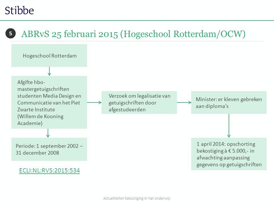 ABRvS 25 februari 2015 (Hogeschool Rotterdam/OCW) 5 ECLI:NL:RVS:2015:534 Periode: 1 september 2002 – 31 december 2008 Hogeschool Rotterdam Afgifte hbo