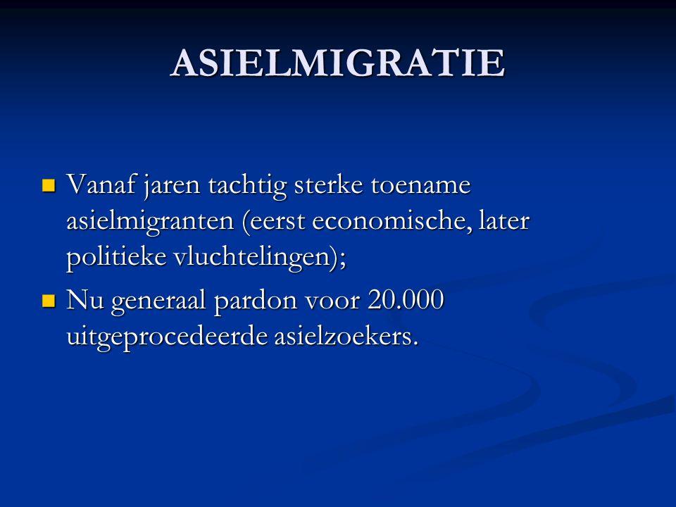 ASIELMIGRATIE Vanaf jaren tachtig sterke toename asielmigranten (eerst economische, later politieke vluchtelingen); Vanaf jaren tachtig sterke toename asielmigranten (eerst economische, later politieke vluchtelingen); Nu generaal pardon voor 20.000 uitgeprocedeerde asielzoekers.