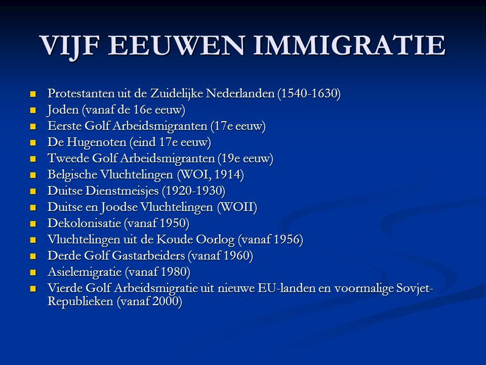 VIJF EEUWEN IMMIGRATIE Protestanten uit de Zuidelijke Nederlanden (1540-1630) Protestanten uit de Zuidelijke Nederlanden (1540-1630) Joden (vanaf de 16e eeuw) Joden (vanaf de 16e eeuw) Eerste Golf Arbeidsmigranten (17e eeuw) Eerste Golf Arbeidsmigranten (17e eeuw) De Hugenoten (eind 17e eeuw) De Hugenoten (eind 17e eeuw) Tweede Golf Arbeidsmigranten (19e eeuw) Tweede Golf Arbeidsmigranten (19e eeuw) Belgische Vluchtelingen (WOI, 1914) Belgische Vluchtelingen (WOI, 1914) Duitse Dienstmeisjes (1920-1930) Duitse Dienstmeisjes (1920-1930) Duitse en Joodse Vluchtelingen (WOII) Duitse en Joodse Vluchtelingen (WOII) Dekolonisatie (vanaf 1950) Dekolonisatie (vanaf 1950) Vluchtelingen uit de Koude Oorlog (vanaf 1956) Vluchtelingen uit de Koude Oorlog (vanaf 1956) Derde Golf Gastarbeiders (vanaf 1960) Derde Golf Gastarbeiders (vanaf 1960) Asielemigratie (vanaf 1980) Asielemigratie (vanaf 1980) Vierde Golf Arbeidsmigratie uit nieuwe EU-landen en voormalige Sovjet- Republieken (vanaf 2000) Vierde Golf Arbeidsmigratie uit nieuwe EU-landen en voormalige Sovjet- Republieken (vanaf 2000)