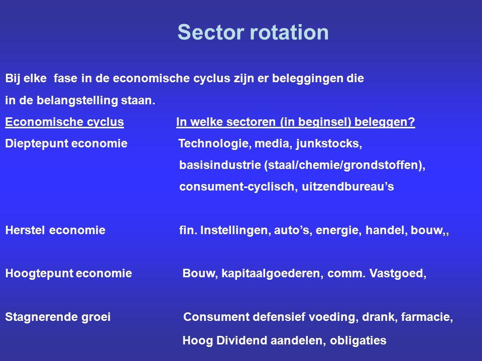 Sector rotation Bij elke fase in de economische cyclus zijn er beleggingen die in de belangstelling staan.