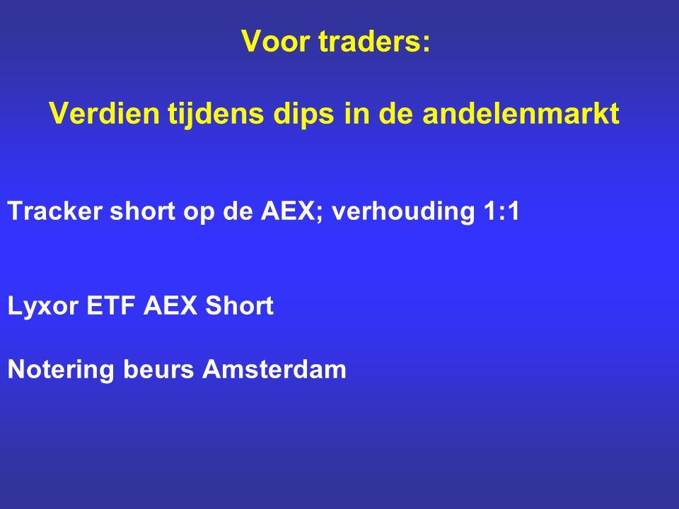 Voor traders: Verdien tijdens dips in de andelenmarkt Tracker short op de AEX; verhouding 1:1 Lyxor ETF AEX Short Notering beurs Amsterdam