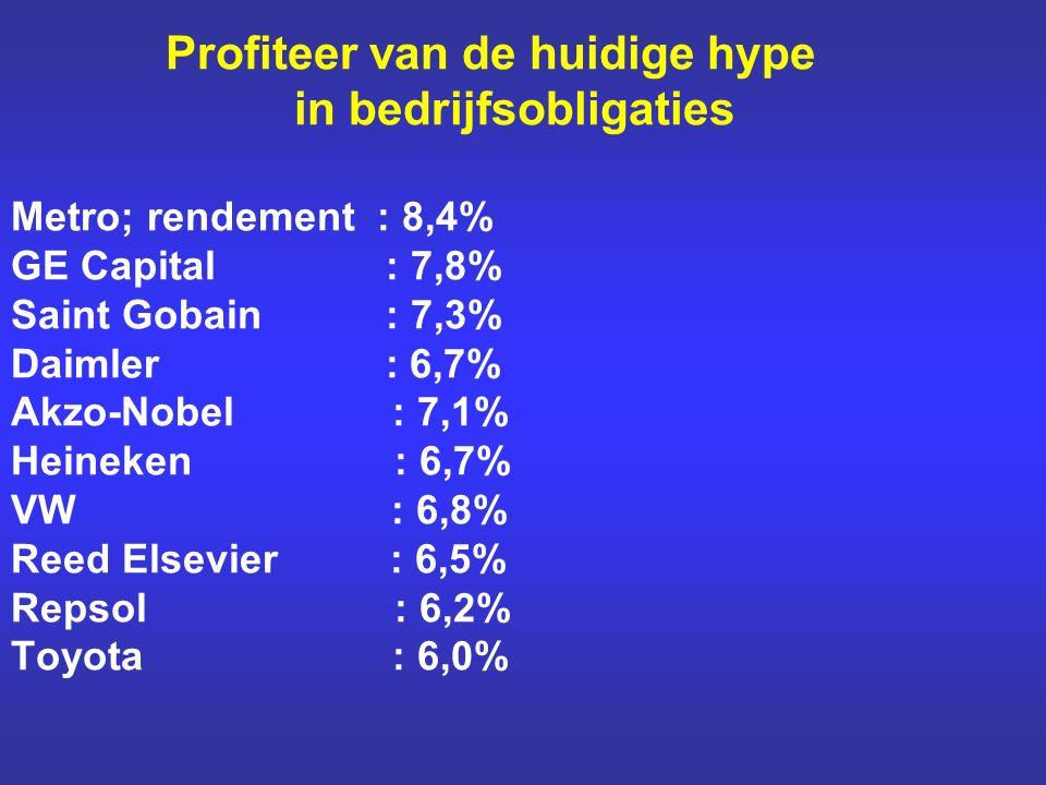 Profiteer van de huidige hype in bedrijfsobligaties Metro; rendement : 8,4% GE Capital : 7,8% Saint Gobain : 7,3% Daimler : 6,7% Akzo-Nobel : 7,1% Heineken : 6,7% VW : 6,8% Reed Elsevier : 6,5% Repsol : 6,2% Toyota : 6,0%