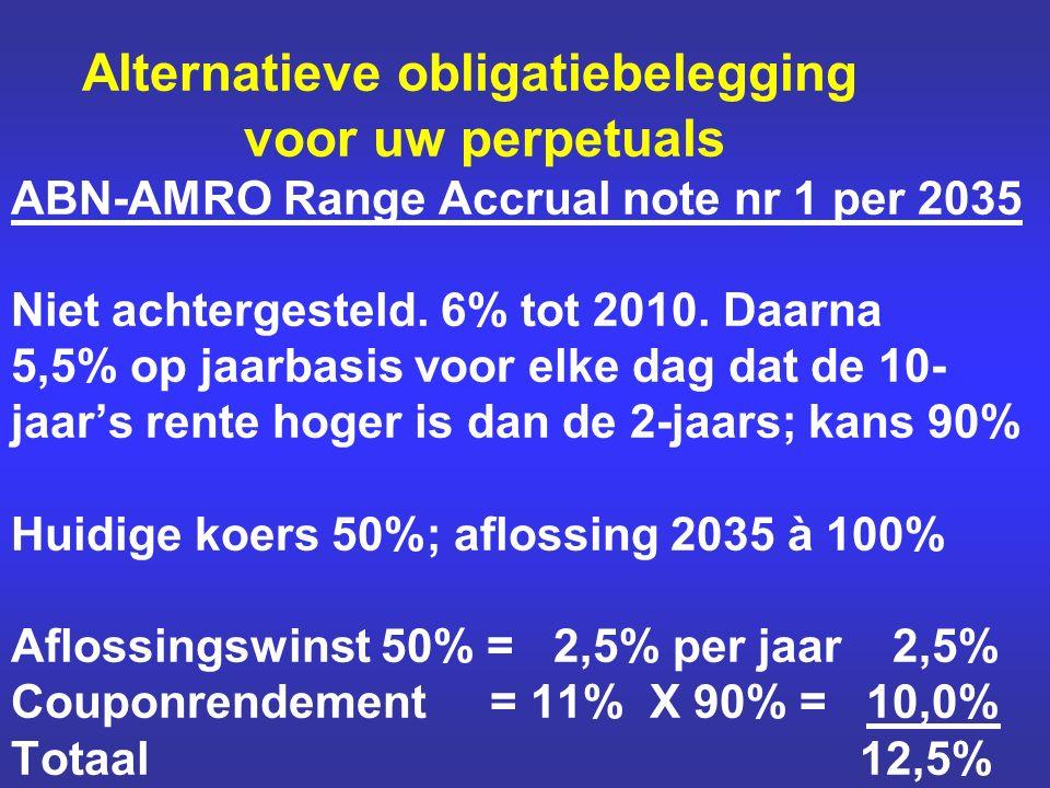 Alternatieve obligatiebelegging voor uw perpetuals ABN-AMRO Range Accrual note nr 1 per 2035 Niet achtergesteld.