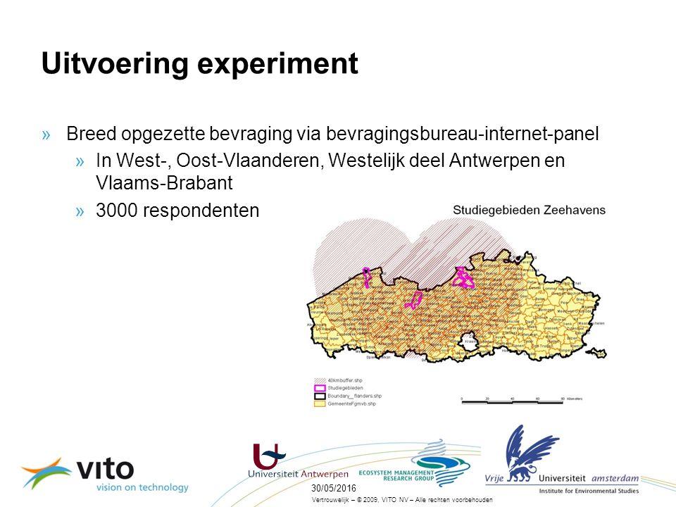 30/05/201611 Vertrouwelijk – © 2009, VITO NV – Alle rechten voorbehouden Uitvoering experiment »Breed opgezette bevraging via bevragingsbureau-internet-panel »In West-, Oost-Vlaanderen, Westelijk deel Antwerpen en Vlaams-Brabant »3000 respondenten