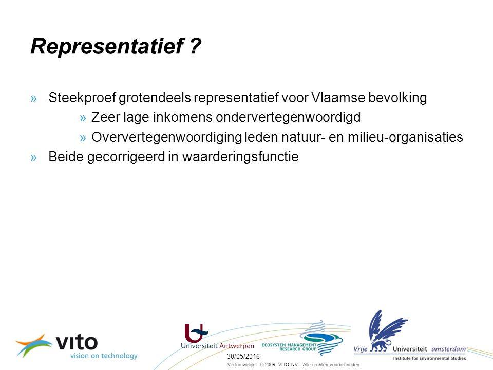 30/05/201612 Vertrouwelijk – © 2009, VITO NV – Alle rechten voorbehouden Representatief .