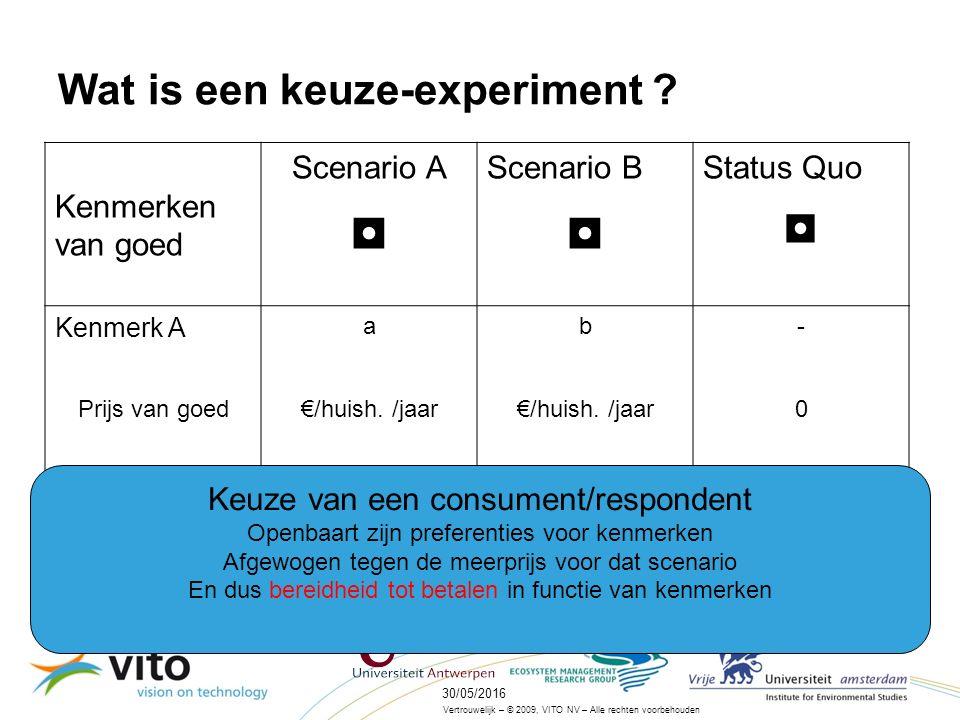 30/05/20168 Vertrouwelijk – © 2009, VITO NV – Alle rechten voorbehouden Wat is een keuze-experiment .