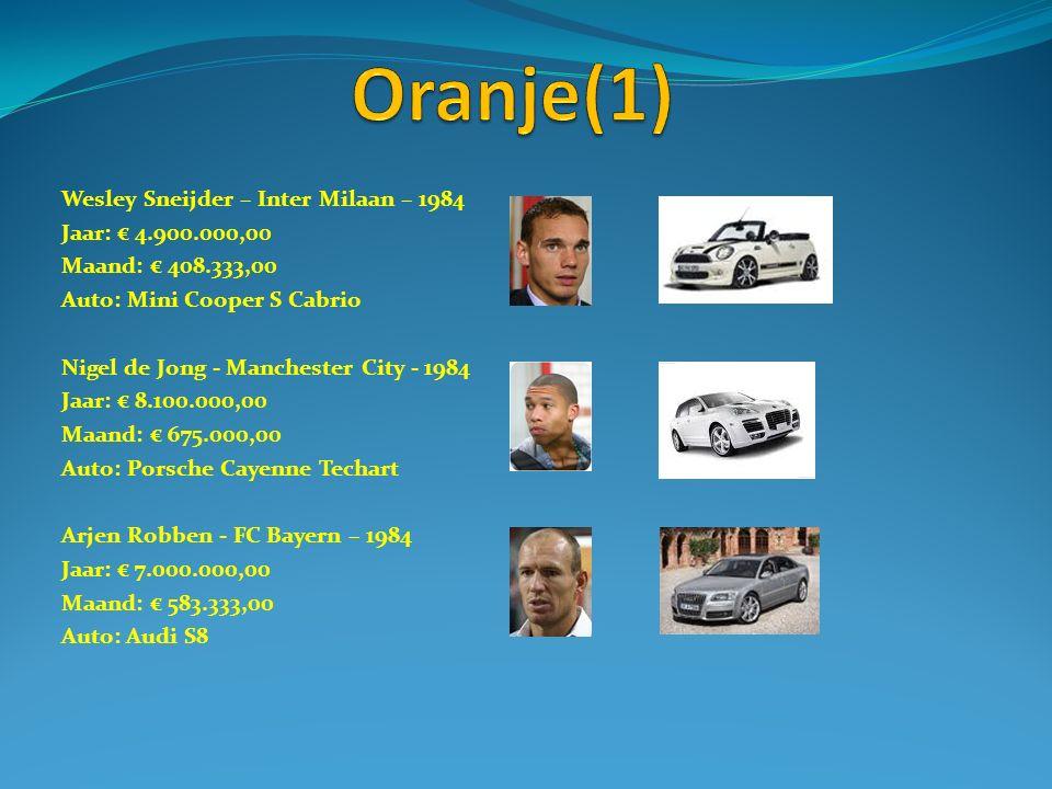Wesley Sneijder – Inter Milaan – 1984 Jaar: € 4.900.000,00 Maand: € 408.333,00 Auto: Mini Cooper S Cabrio Nigel de Jong - Manchester City - 1984 Jaar: € 8.100.000,00 Maand: € 675.000,00 Auto: Porsche Cayenne Techart Arjen Robben - FC Bayern – 1984 Jaar: € 7.000.000,00 Maand: € 583.333,00 Auto: Audi S8
