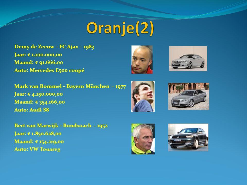 Demy de Zeeuw - FC Ajax – 1983 Jaar: € 1.100.000,00 Maand: € 91.666,00 Auto: Mercedes E500 coupé Mark van Bommel - Bayern München – 1977 Jaar: € 4.250.000,00 Maand: € 354.166,00 Auto: Audi S8 Bert van Marwijk - Bondsoach – 1952 Jaar: € 1.850.628,00 Maand: € 154.219,00 Auto: VW Touareg